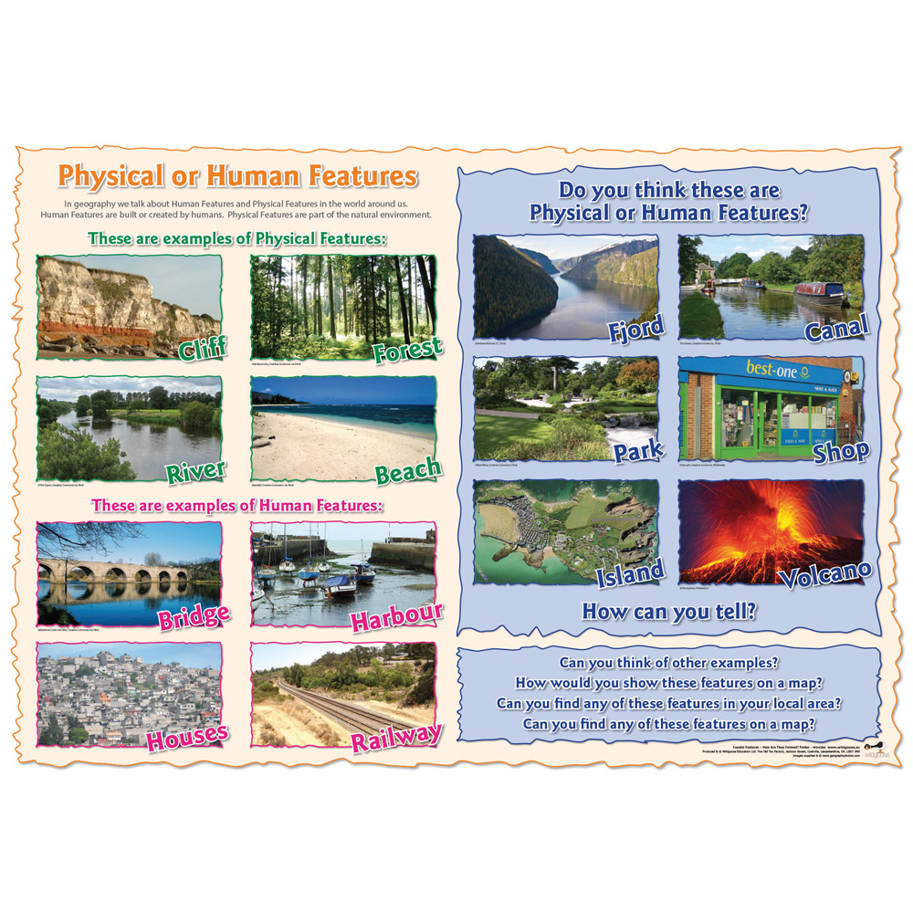 Physical Or Human Features Poster Population And Settlements Geography Curriculum Resources The Consortium Education