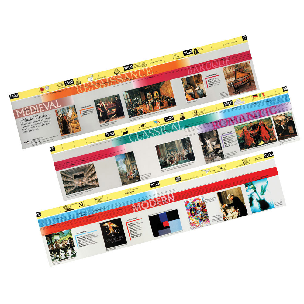 Music Timeline Poster Books And Posters Music