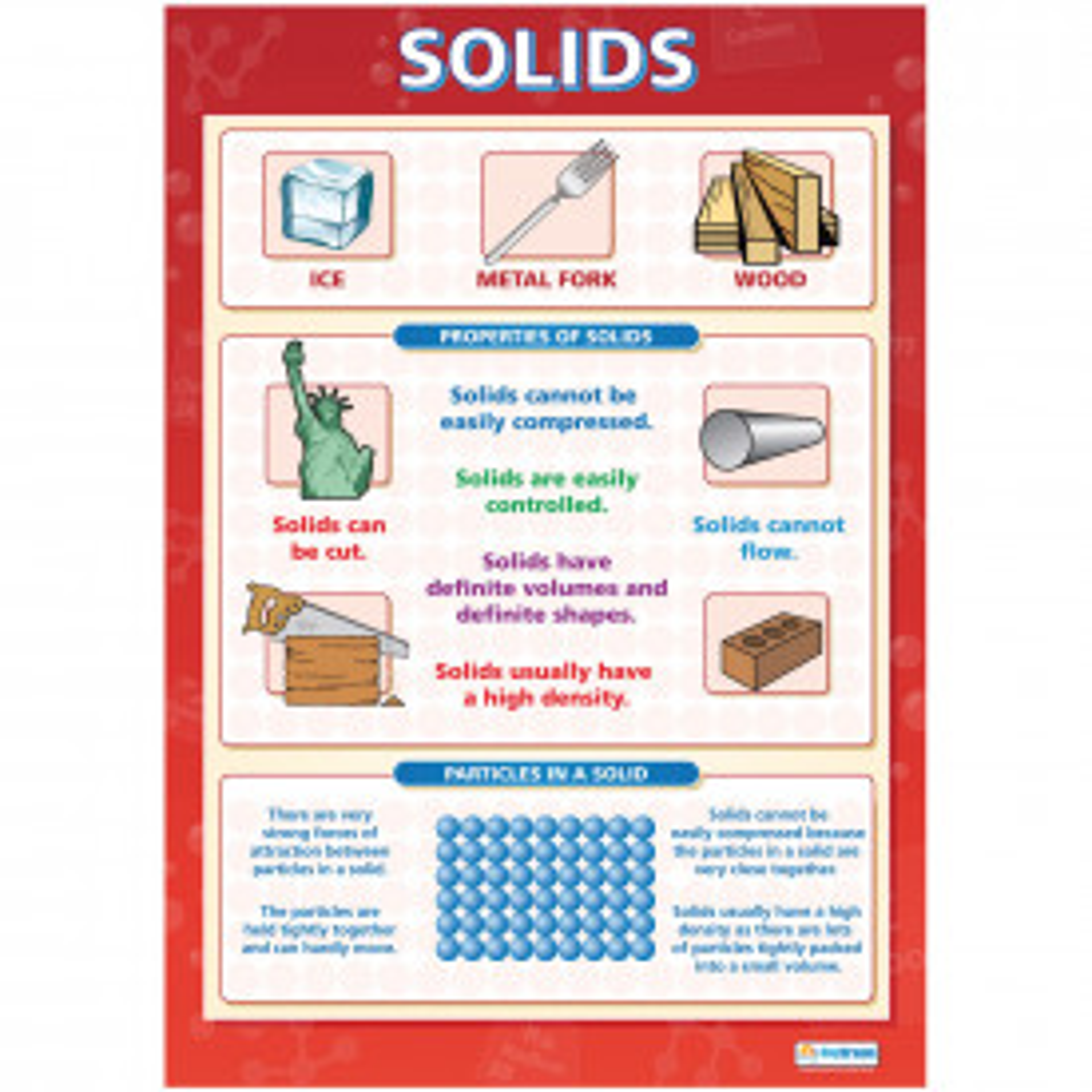 Solids, Liquids & Gases Poster Set