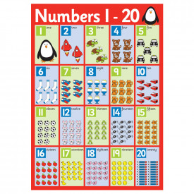 1-20 Number Poster