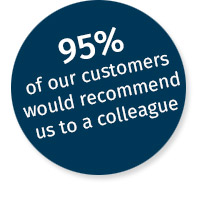 95% of our customers would recommend us to a colleague
