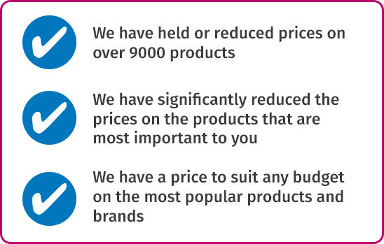 - We have held or reduced prices on over 9000 products - We have significantly reduced the prices on the products that are most important to you - We have a price to suit any budget on the most popular products and brands